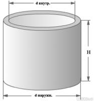 Жби кольца в ливнах железобетонные рамы определение